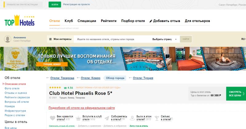 Топхотелс, Сервис отзывов об отелях