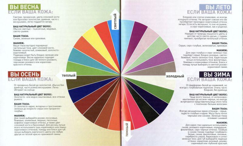 цветовой кру, определение какой цвет платья подходит